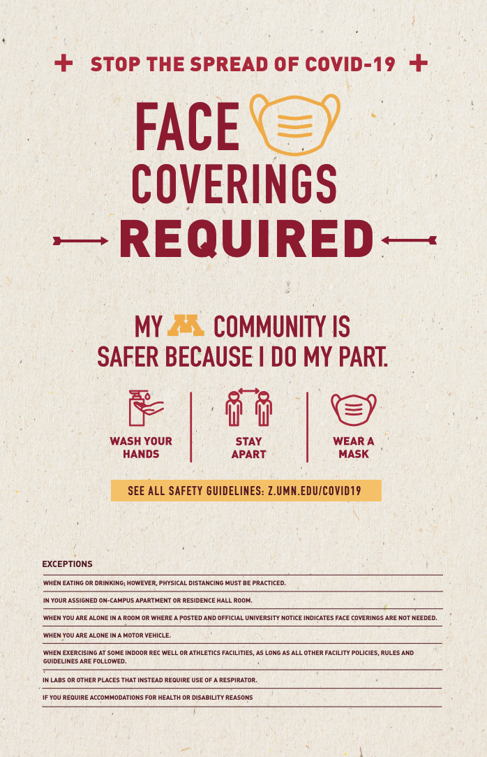 Face Coverings Required poster
